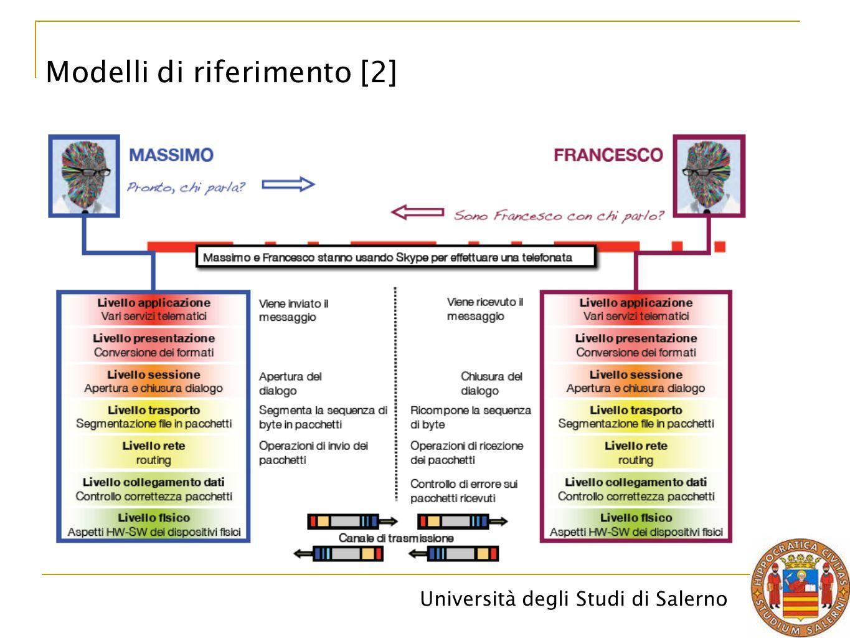 Modelli di riferimento [2]